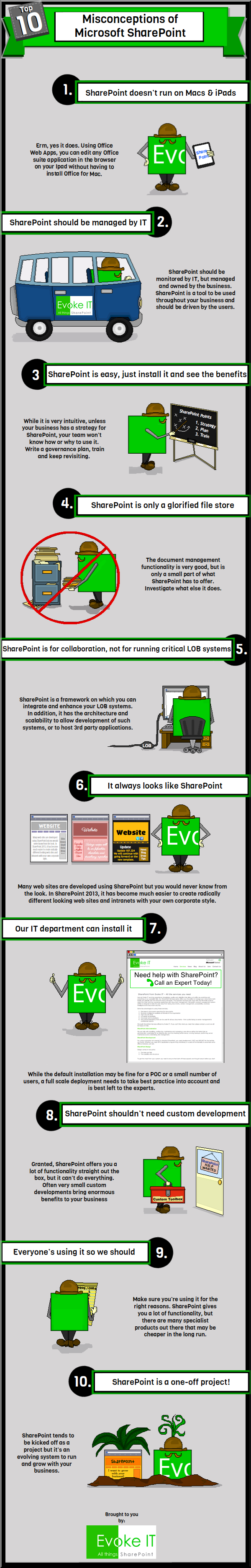 An Infographic About Sharepoint